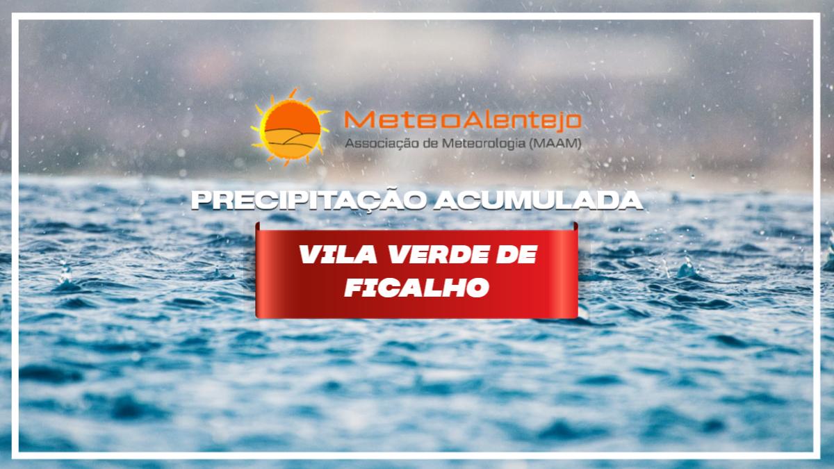 www.meteoalentejo.pt